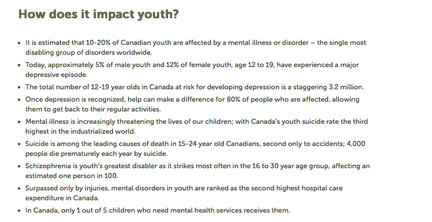 mental health numbers of youths